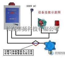 二氧化氯检测器,二氧化氯分析仪,二氧化氯报警仪