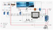 水质自动监测系统|水质在线监测系统|水质自动监测系统|水质在线监测仪器