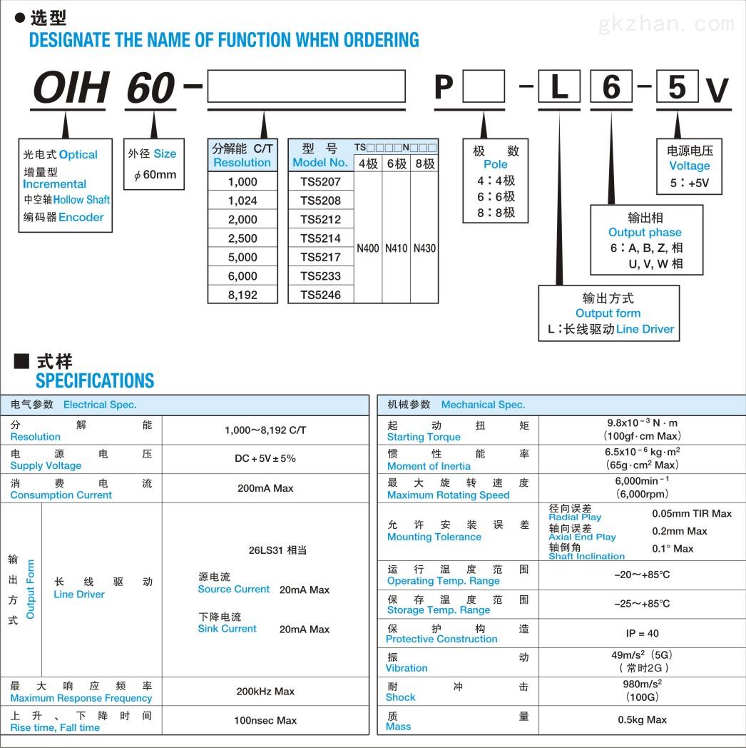 oih60系列编码器(增量式)
