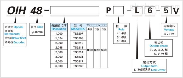 多摩川-oih48系列增量式编码器