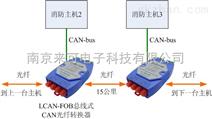 总线式CAN光纤转换器用于消防主机长距离互联