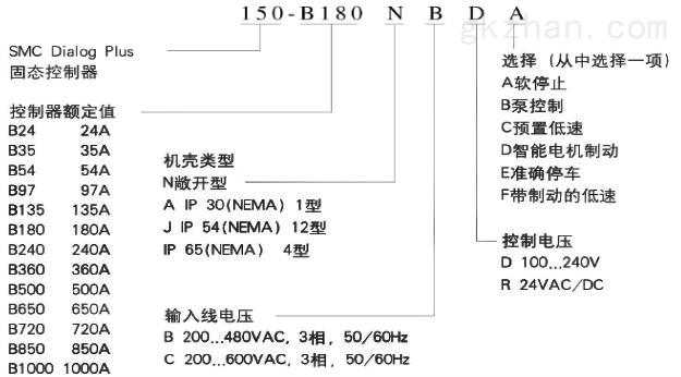 150-b135nbda 软启动器