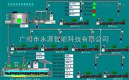 智能灌溉测控系统, 农田智能灌溉远程测控系统,GPRS灌溉远程测控系统