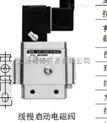 特价日本SMC缓慢启动电磁阀,SS5Y5-20-23