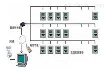 温湿度监测系统,在线温湿度监测系统报价