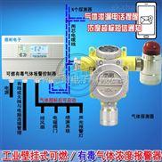 化工厂厂房汽油浓度报警器,气体探测仪器厂家