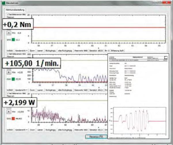 汽车空调旋钮扭矩vs角度关系曲线监控系统:  burster