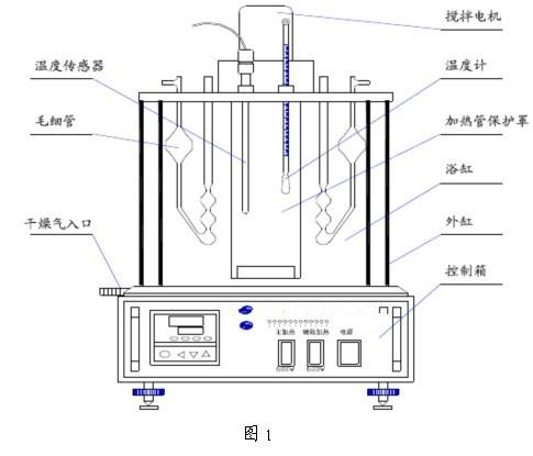 电路 电路图 电子 工程图 平面图 原理图 485_415