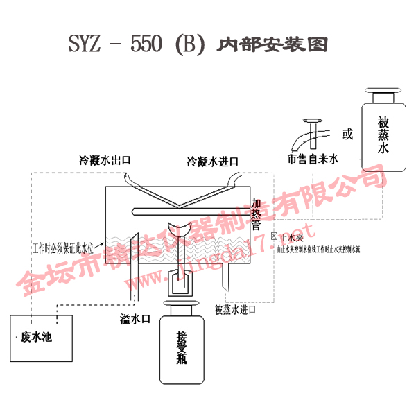 syz-550石英亚沸高纯水蒸馏器内部安装示意图