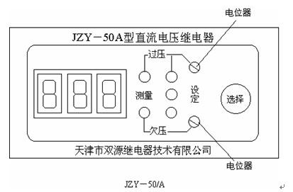 上海约瑟电器有限公司 主营产品: JWY-21B电压继电器,JCDY直流电压继电器,DT-1/200同步检查继电器,JX-3/R闪光继电器,DD-1/40接地继电器,JSJ-10静态交流断电延时继电器,JZB-211静态防跳中间继电器