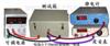 EST991EST991导电和防静电材料体积电阻率测量装置