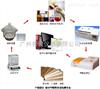 干燥器法板材甲醛检测设备、人造板/胶合板甲醛释放量检测设备、家具甲醛检测仪